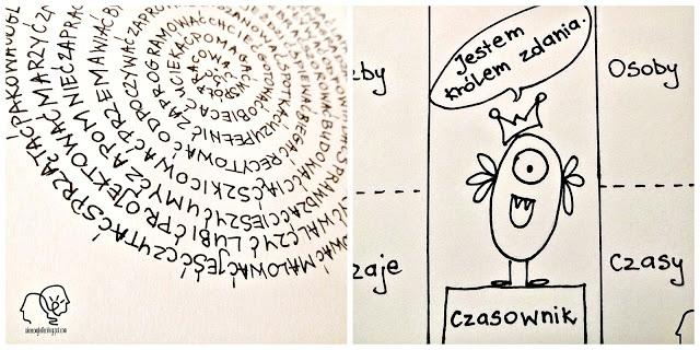 czasownikowa spirala talentów